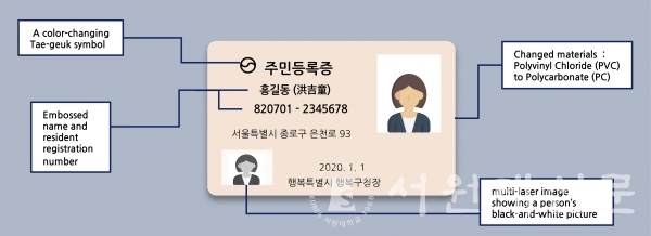 [Infographic 2 = By reporter, Hwang Eun-ji] Changed parts in a resident registration